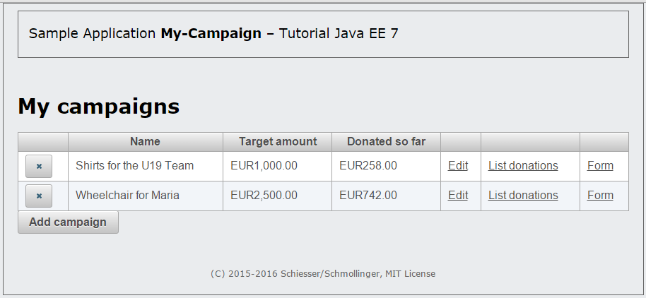 Campaign list with PrimeFaces components and new buttons for deleting a campaign.